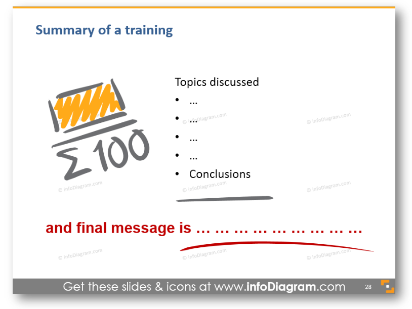 closing summary main message ppt slides