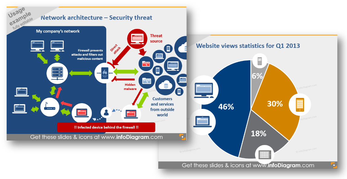 webdesign chart website statistics pie chart