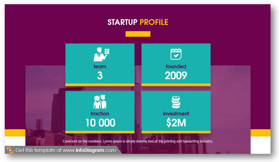 start up presentation company profile