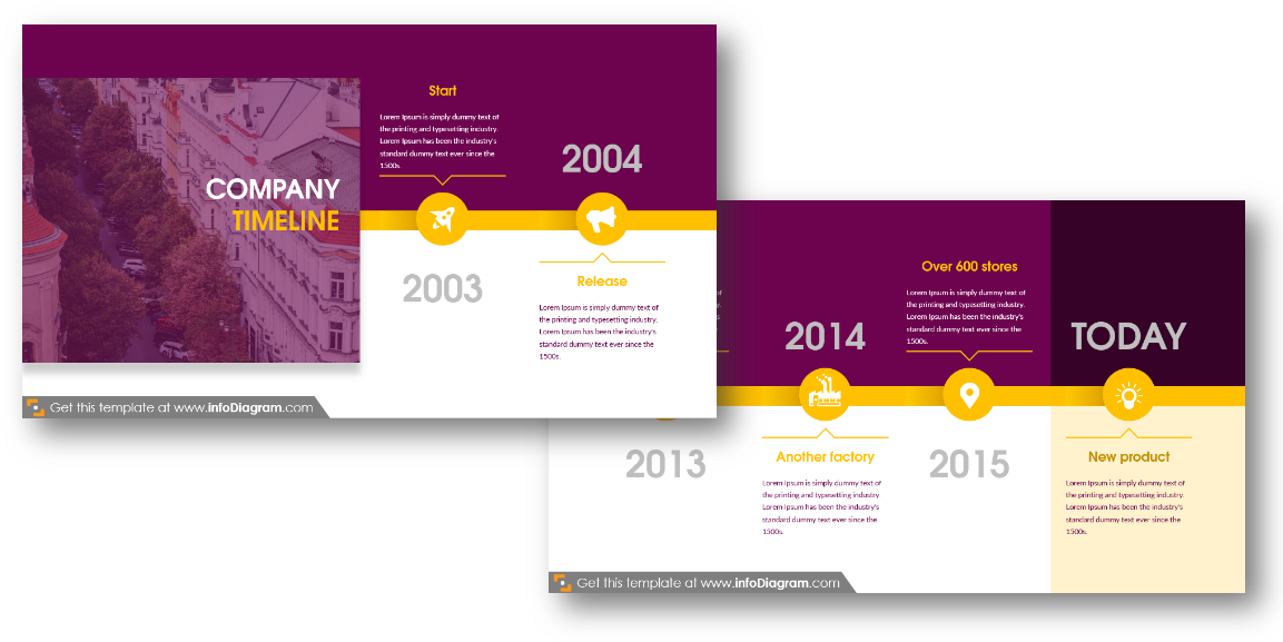 timeline historical company events ppt
