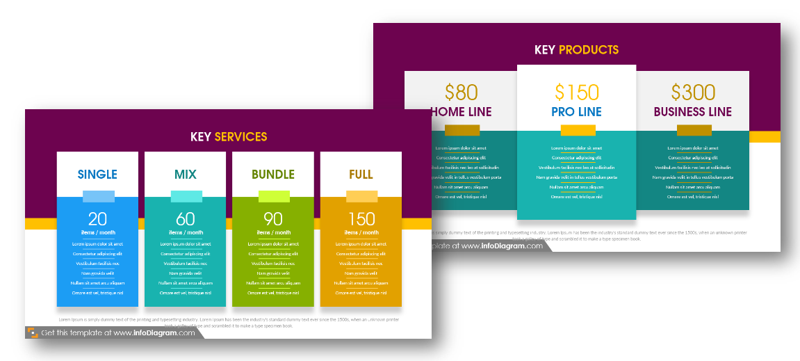 key products key services ppt