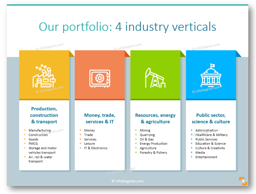 portfolio slide ppt business industry