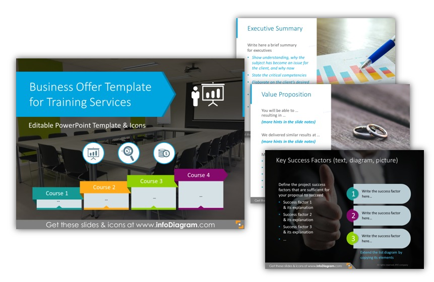 coaching offer template ppt