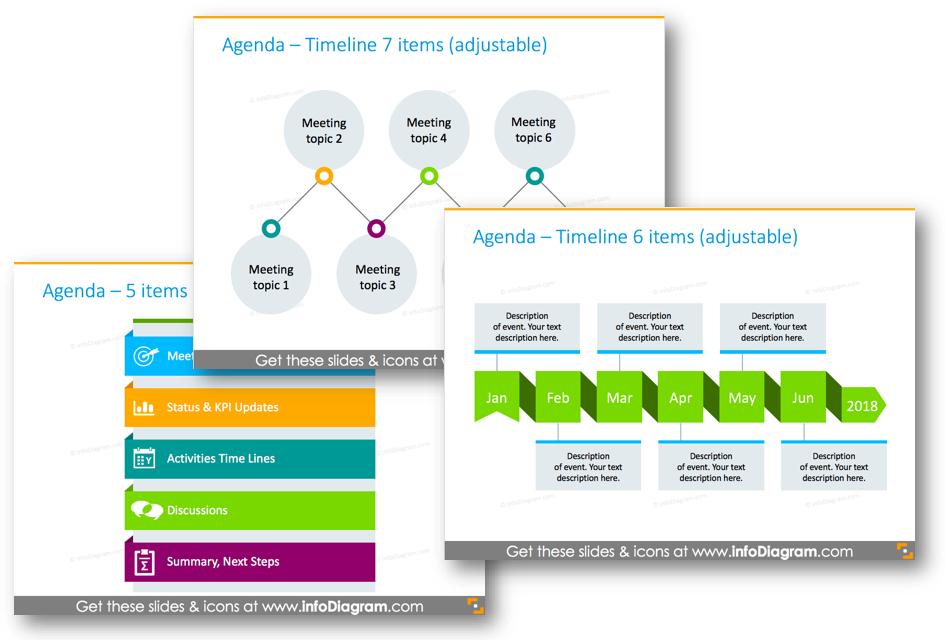 Agenda status review meeting