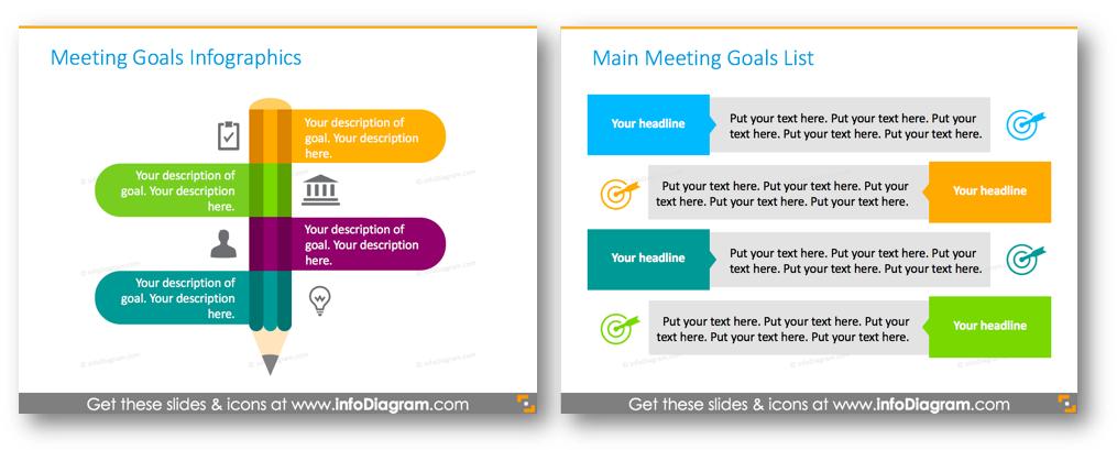 Meeting goals list