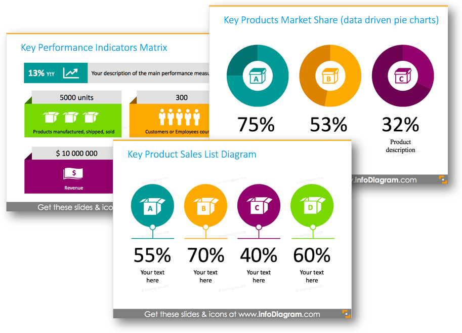Key product status review meeting