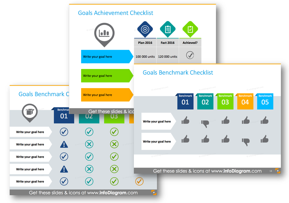 Goals status review meeting