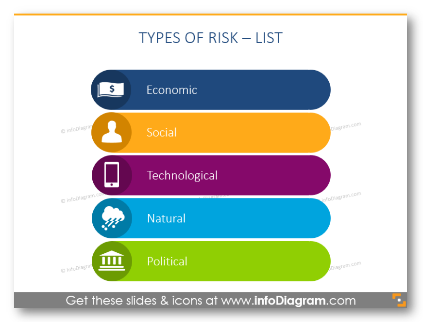 risk matrix ppt list colorful agenda