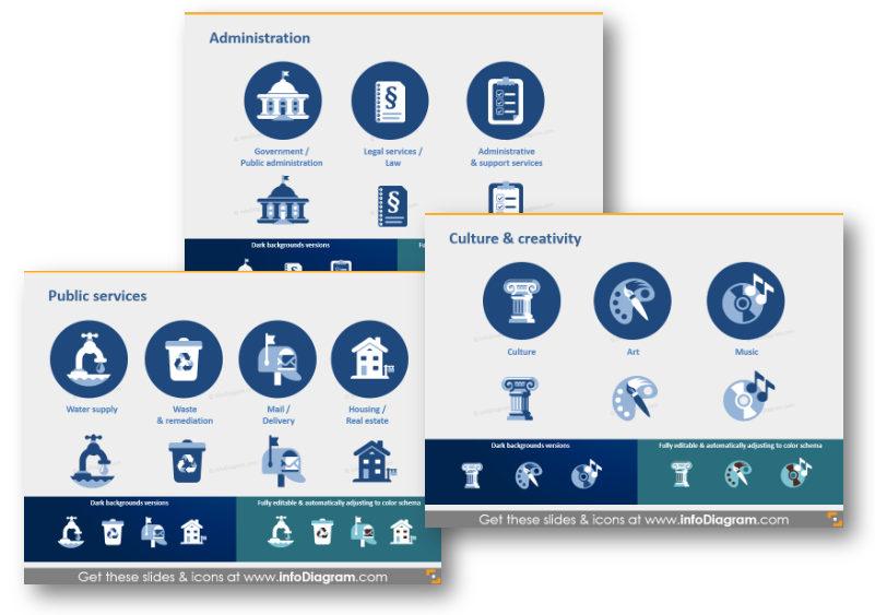 public services industry symbols ppt