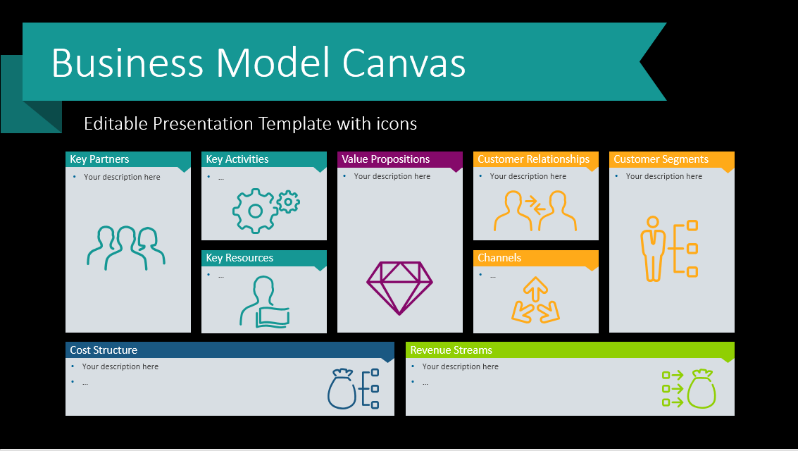 Business model canvas and 3 ways of presenting it blog creative business model canvas and 3 ways of presenting it blog creative presentations ideas accmission Gallery