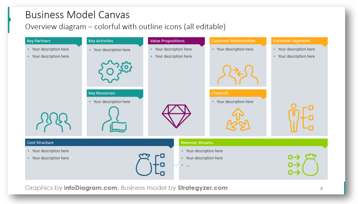 Business Model Canvas elements outline style