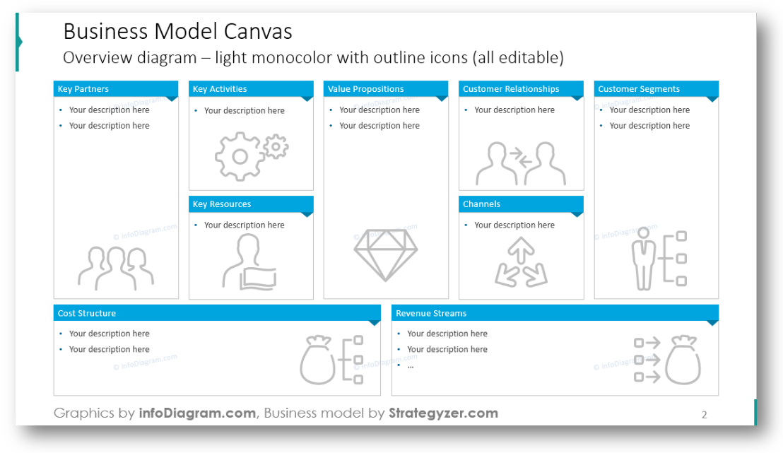 Business Model Canvas outline icon monocolor ppt