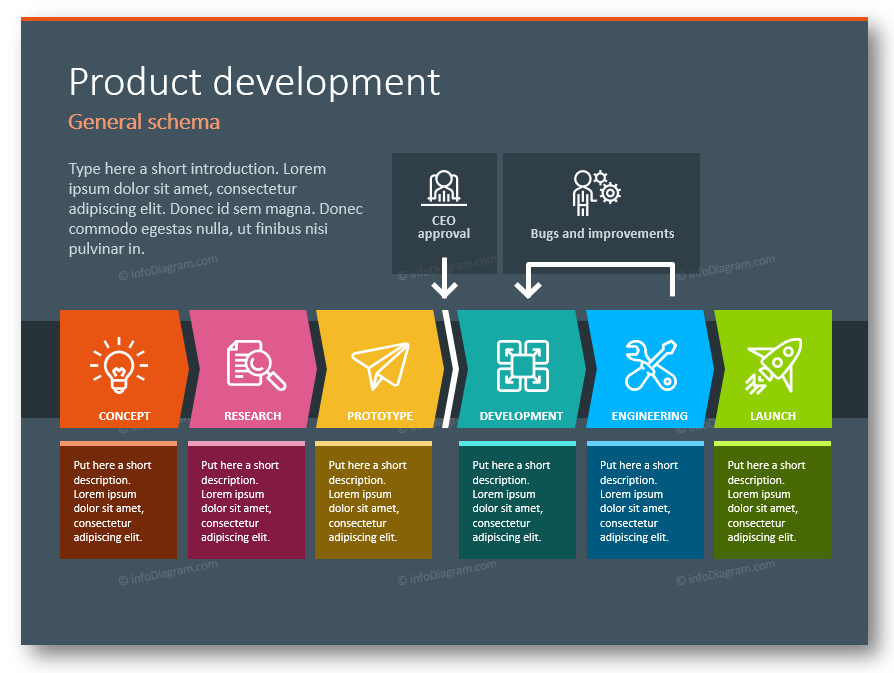 general product development schema organizational charts ppt