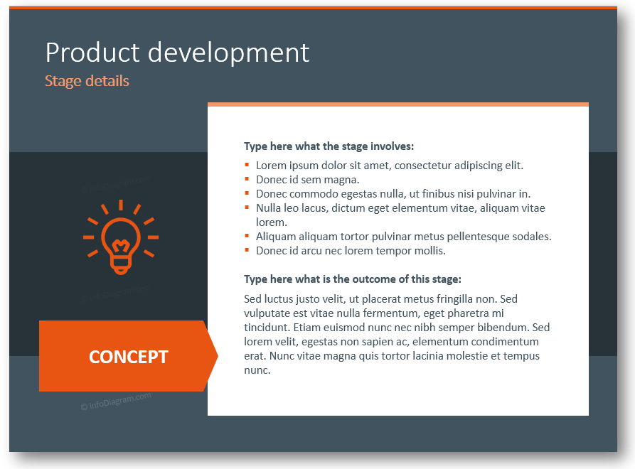 product development stage details orgchart ppt