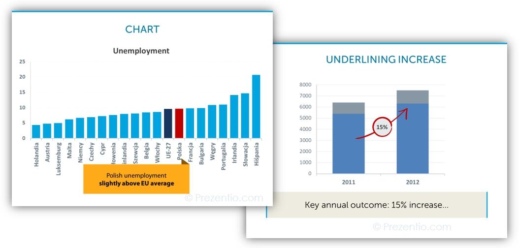 data visualization slide chart color focus ppt