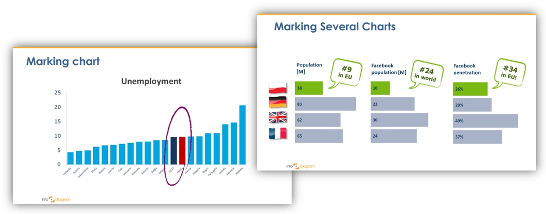 data visualization slide example ppt