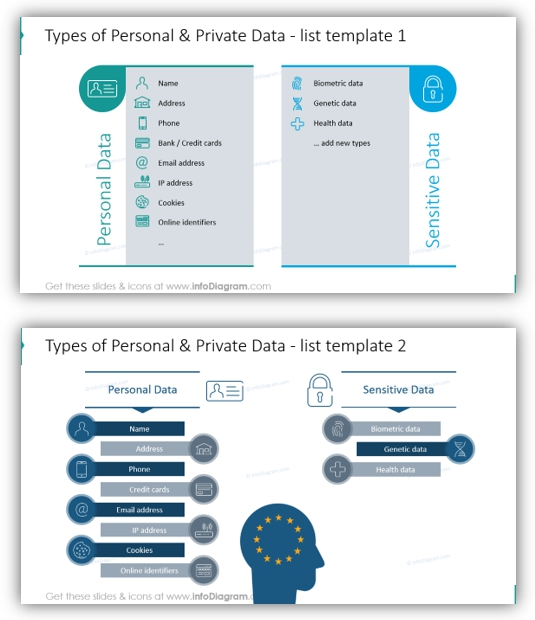Data Privacy GDPR personal private data types ppt
