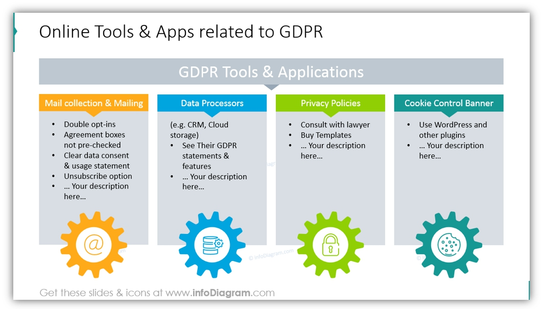 gdpr tools online applications