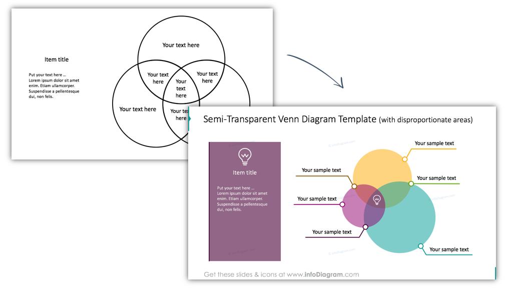 Design Ideas For Illustrating Venn Intersection Diagrams In Powerpoint Blog Creative Presentations Ideas