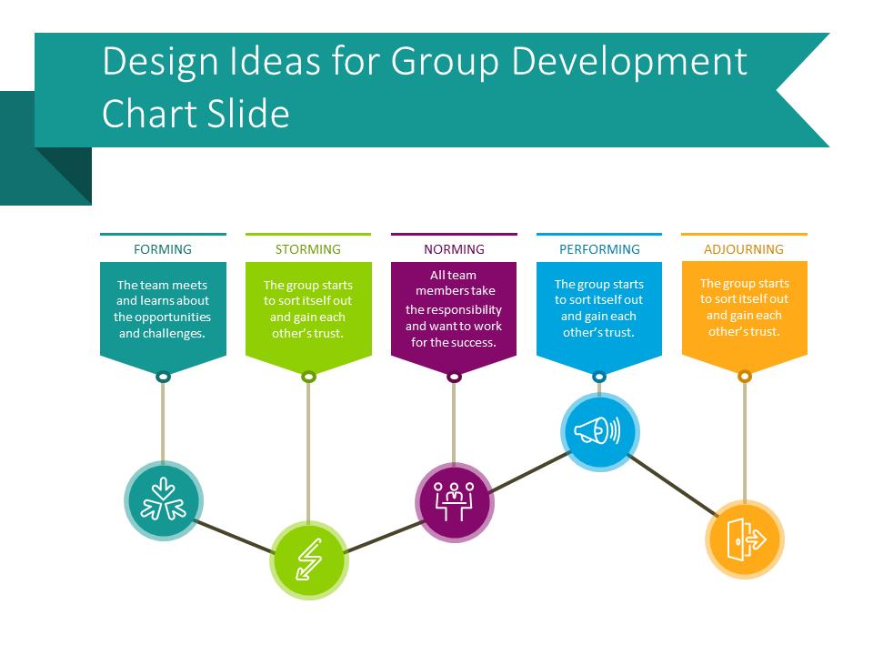 Chart design ideas Pinterest Design Ideas For Group Development Chart Slide Blog Creative Presentations Ideas Infodiagram Design Ideas For Group Development Chart Slide Blog Creative