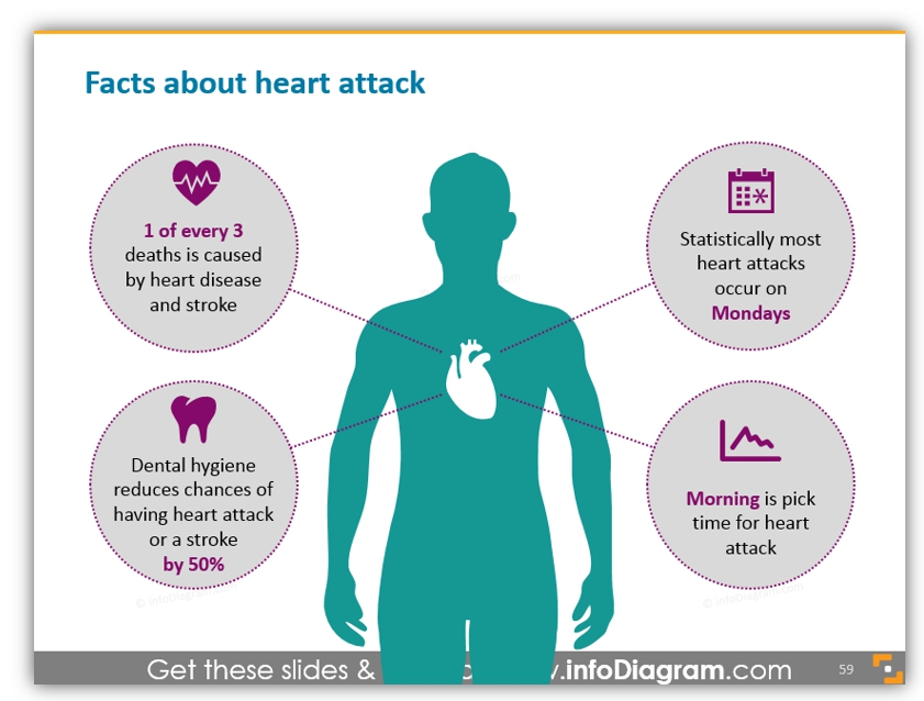 healthcare graphics Medical Pharmaceuticals heart attack facts ppt