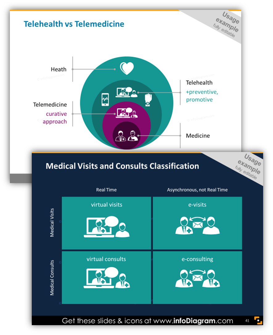 healthcare graphics Medical Pharmaceuticals powerpoint