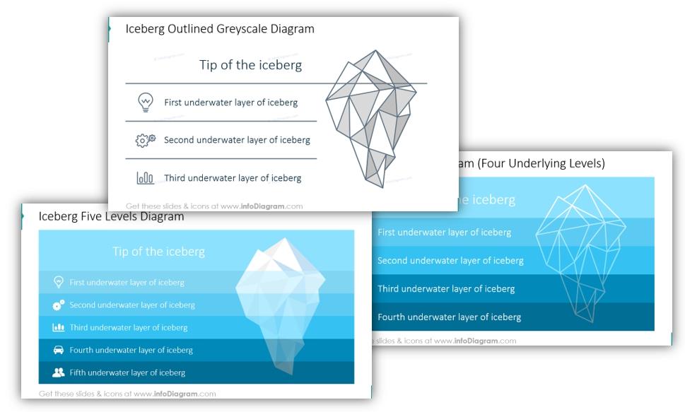 iceberg blank template powerpoint