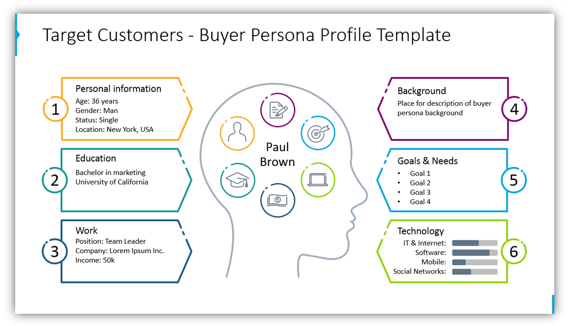 outline style Target Customers - Buyer Persona Profile Template powerpoint