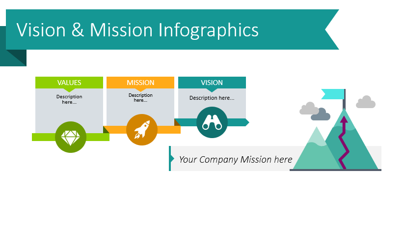 7 Slide Design Ideas for Vision & Mission Statement