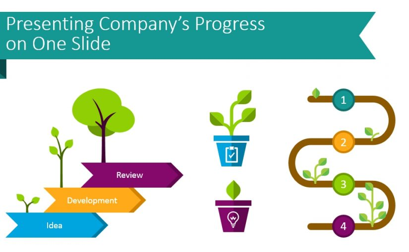 How to Present Your Company's Progress on One Slide