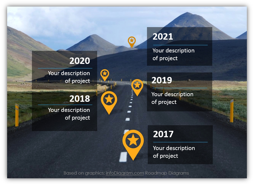 visual roadmap template powerpoint stages blog creative