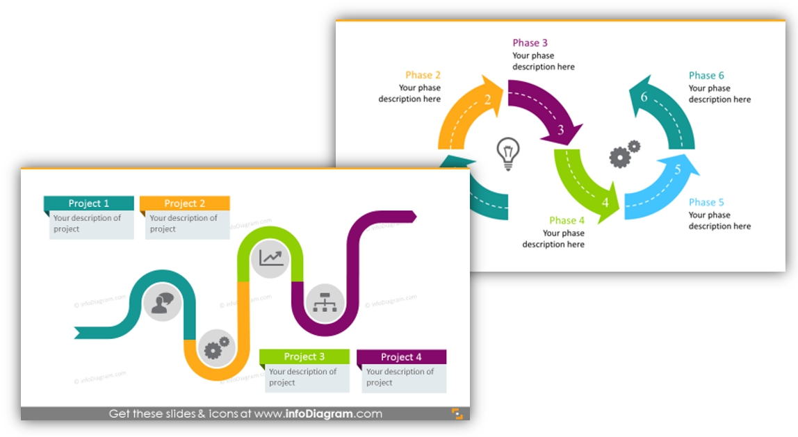 how to create roadmap slides for planning presentation ppt guide