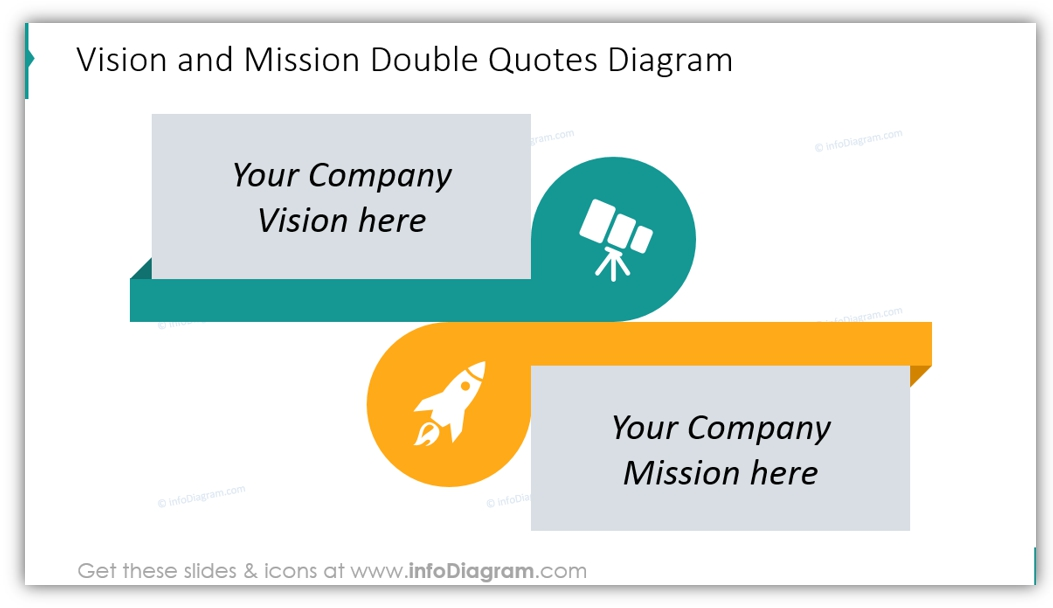 vision presentation ideas