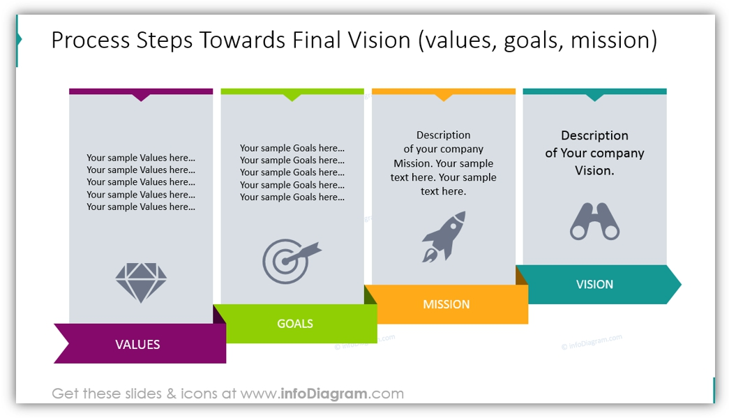 Vision And Mission Illustration Process Steps