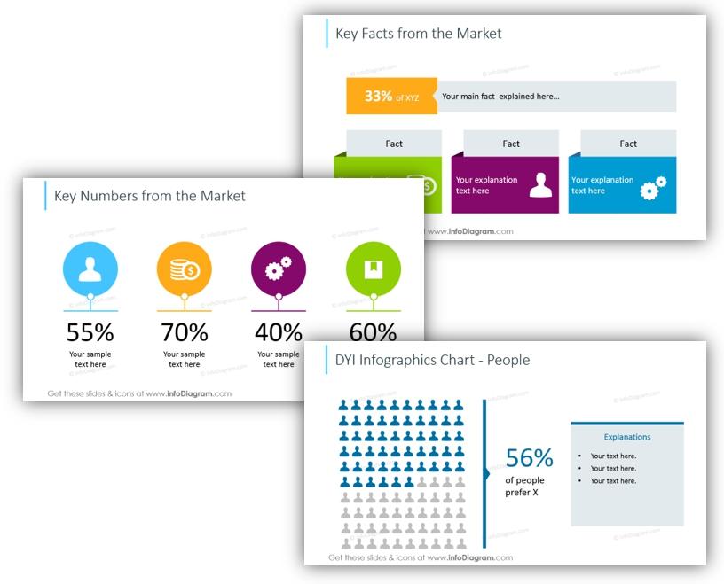 Webinar Presentation Kpis Slide - Blog