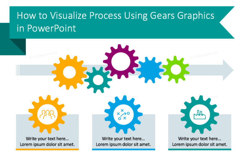How to Visualize a Process Using Gears Graphics in PowerPoint