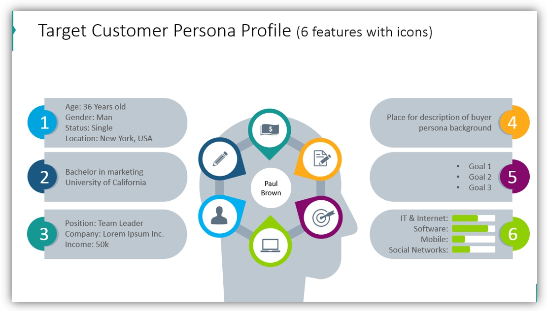 Why Use Buyer Personas in a Presentation - Blog - Creative ...
