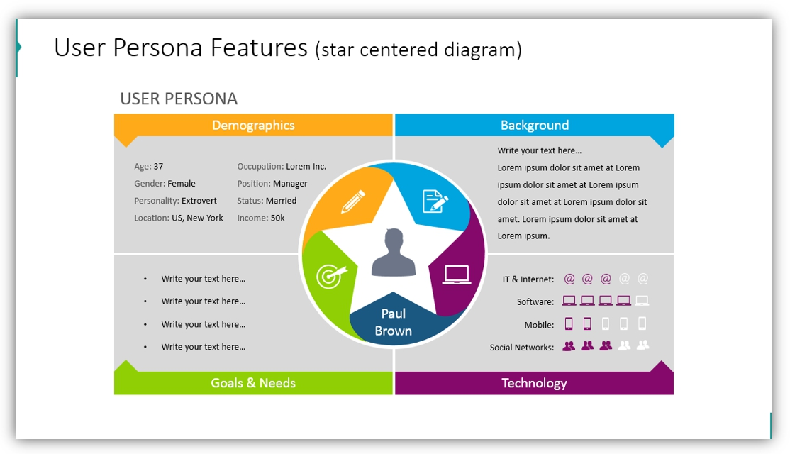 buyer persona User Persona Features