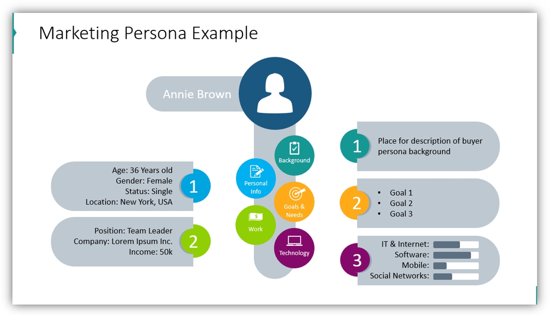 buyer marketing persona profile