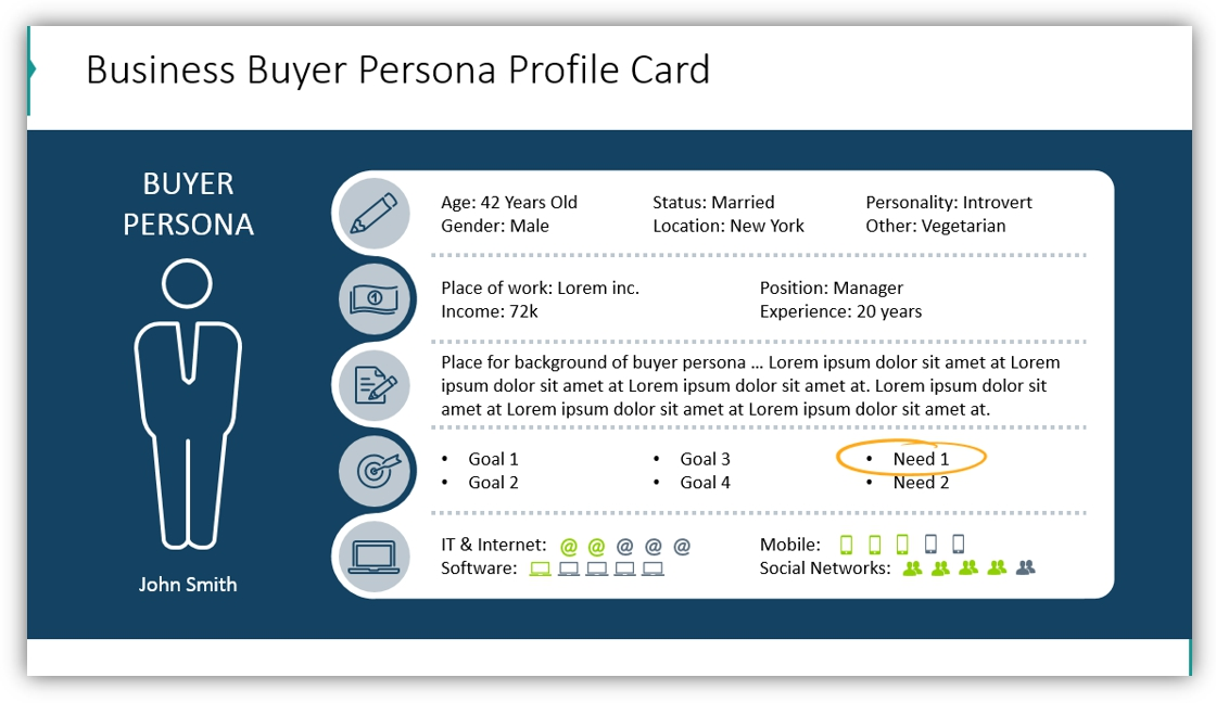 buyer persona Business Buyer Persona Profile Card