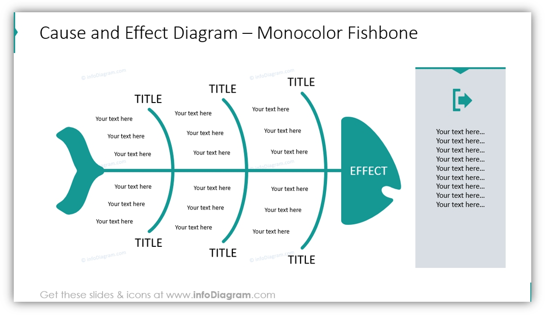 cause and effect diagram powerpoint