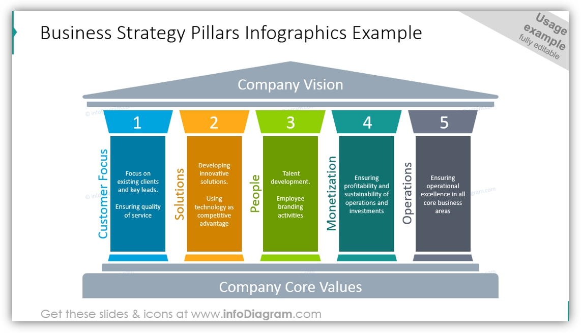 pillar diagram design business strategy infographics