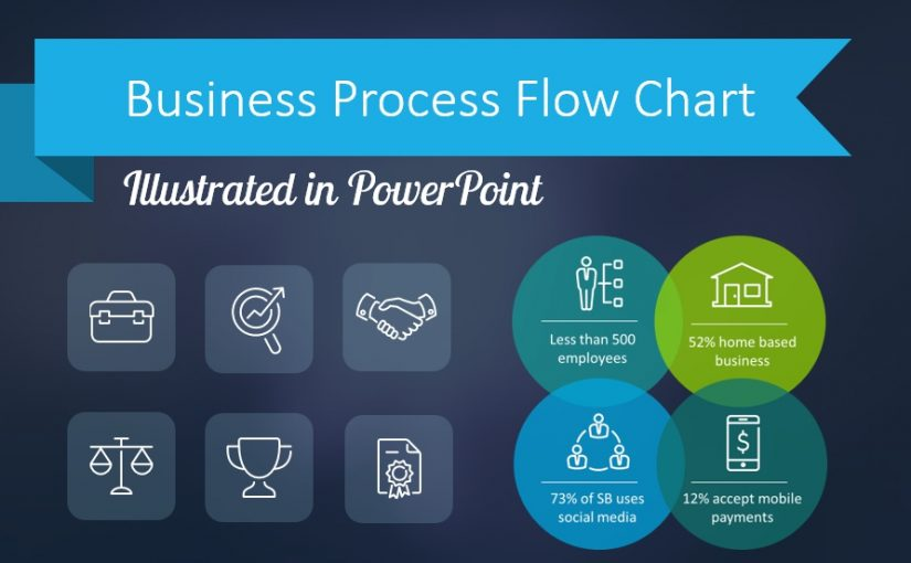 Business Process Flow Chart Illustrated in PowerPoint [SmartArt slide makeover]