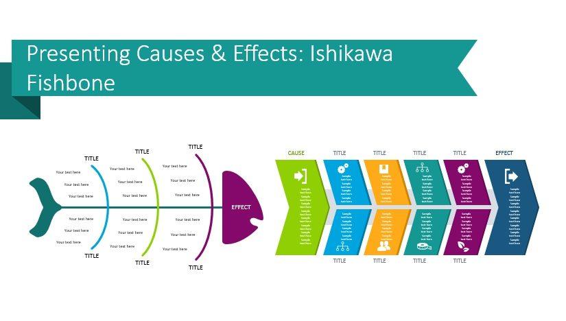 5 Ways to Present Causes & Effects: Ishikawa Fishbone