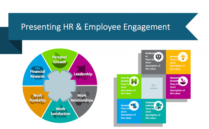 Presenting HR and Employee Engagement topics [PowerPoint makeover]
