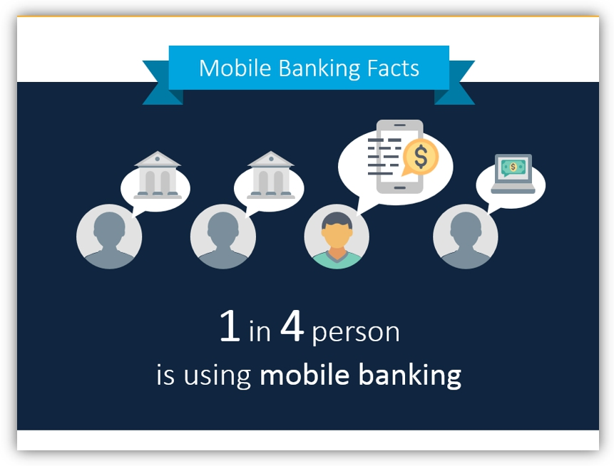 color icons banking diagram powerpoint