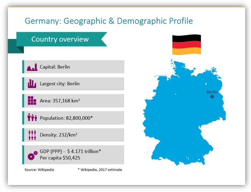 map graphics germany profile ppt