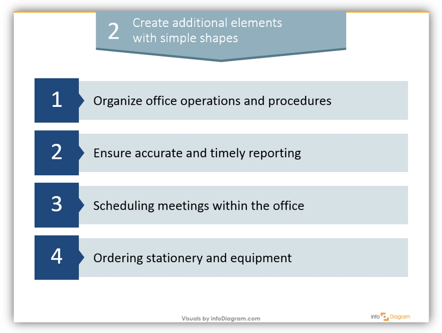 office visuals diagram example