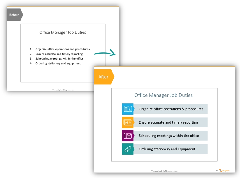 document and office visuals diagram example