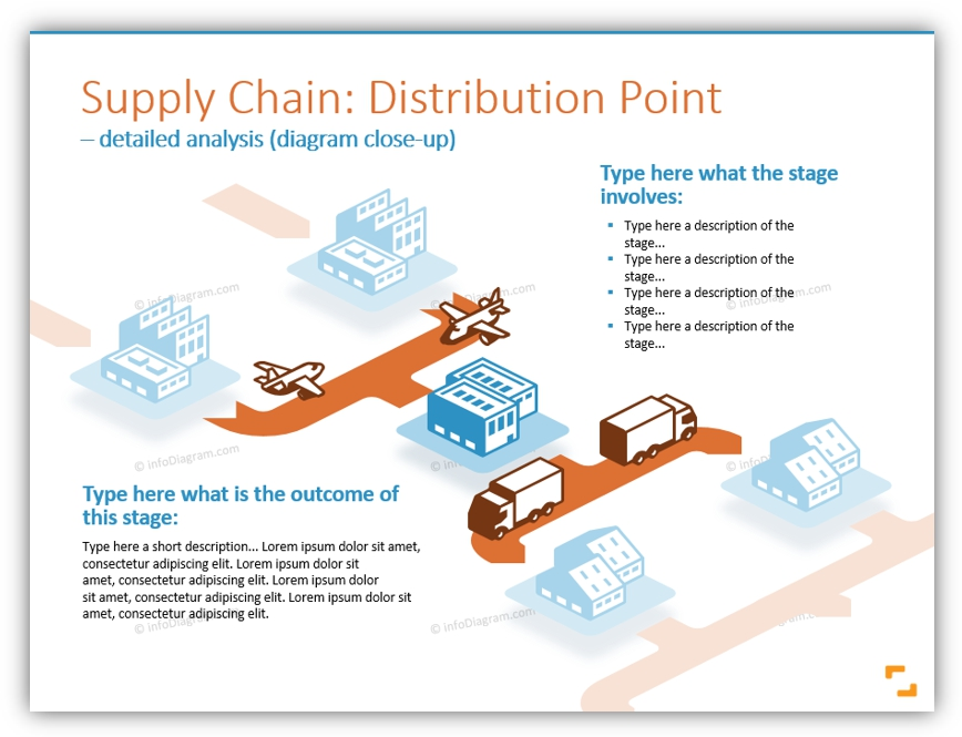 3d icons supply chain ppt